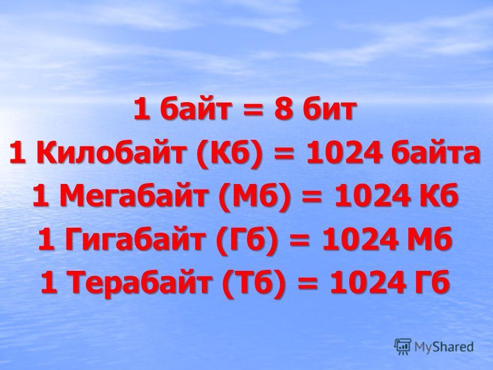 1 байт = 8 бит 1 Килобайт (Кб) = 1024 байта 1 Мегабайт (Мб) = 1024 Кб 1 Гигабайт (Гб) = 1024 Мб 1 Терабайт (Тб) = 1024 Гб