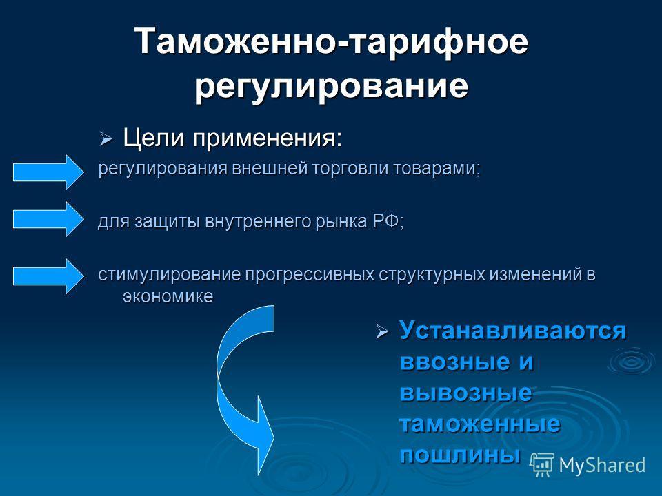 Таможенно-тарифное регулирование Цели применения: Цели применения: регулирования внешней торговли товарами; для защиты внутреннего рынка РФ; стимулирование прогрессивных структурных изменений в экономике Устанавливаются ввозные и вывозные таможенные