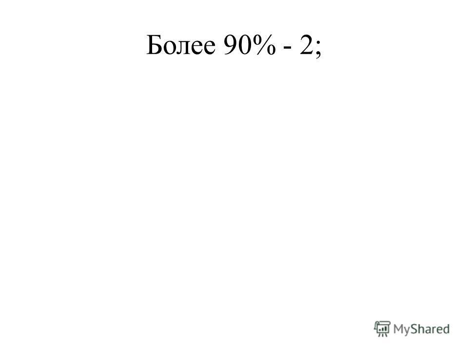 Более 90% - 2;