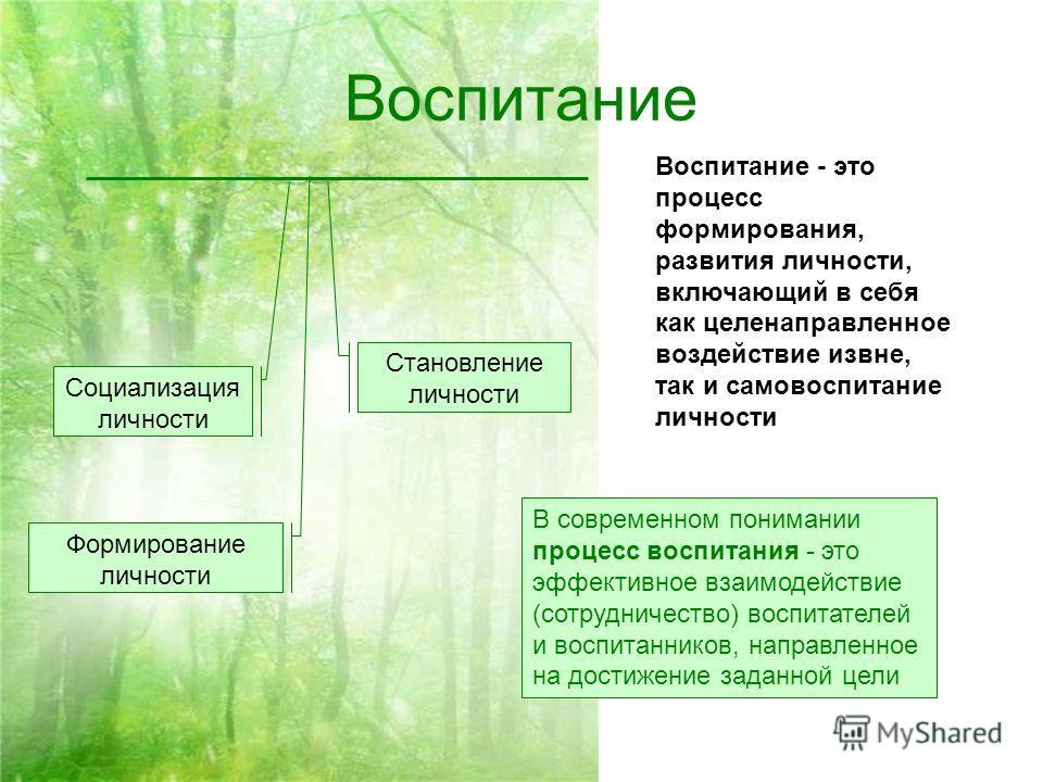 Воспитание Воспитание - это процесс формирования, развития личности, включающий в себя как целенаправленное воздействие извне, так и самовоспитание личности В современном понимании процесс воспитания - это эффективное взаимодействие (сотрудничество)