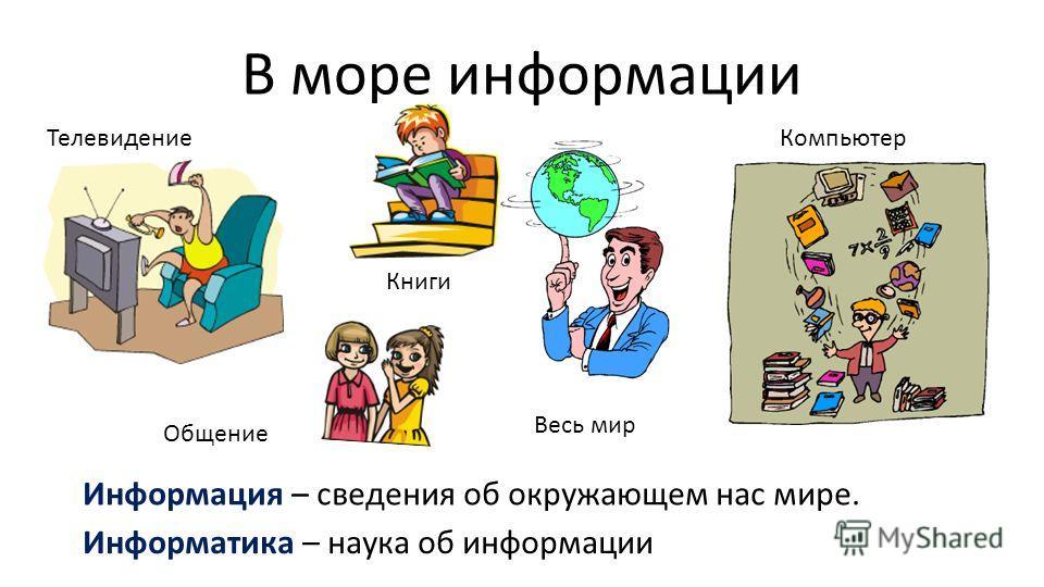 В море информации Телевидение Книги Компьютер Общение Весь мир Информатика – наука об информации Информация – сведения об окружающем нас мире.