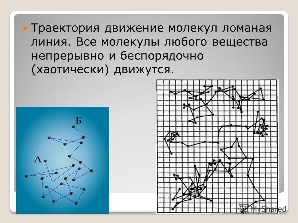 Траектория движение молекул ломаная линия. Все молекулы любого вещества непрерывно и беспорядочно (хаотически) движутся.