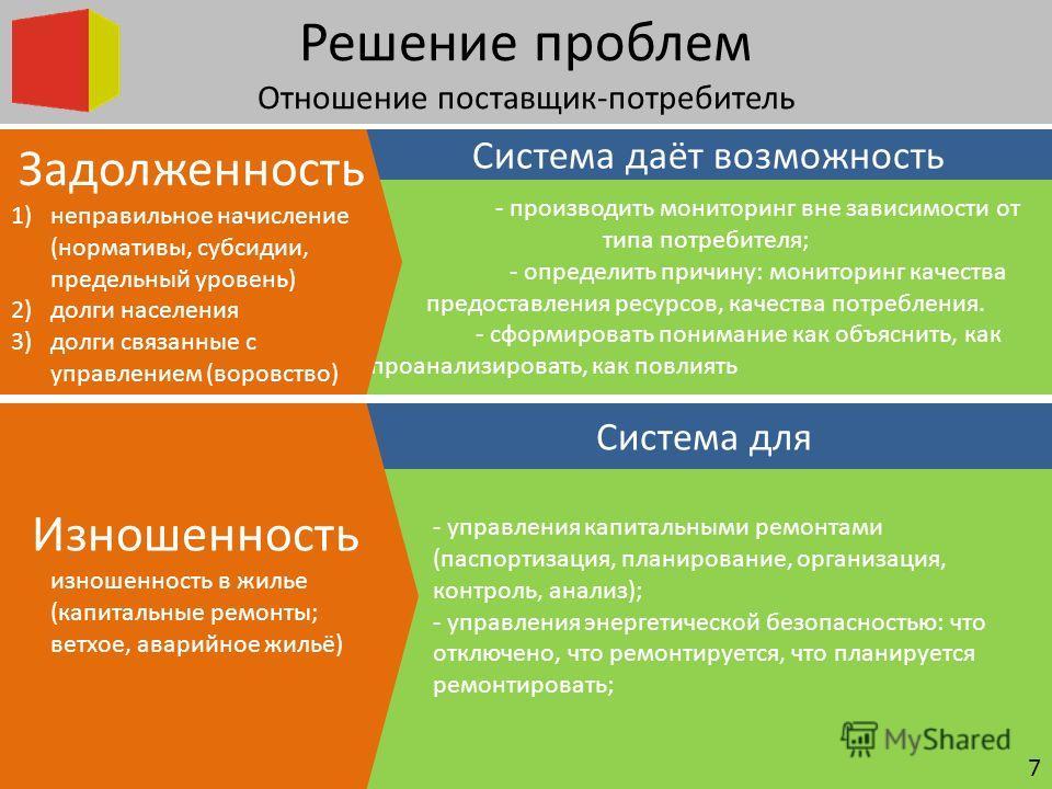 Решение проблем Отношение поставщик-потребитель - производить мониторинг вне зависимости от типа потребителя; - определить причину: мониторинг качества предоставления ресурсов, качества потребления. - сформировать понимание как объяснить, как проанал