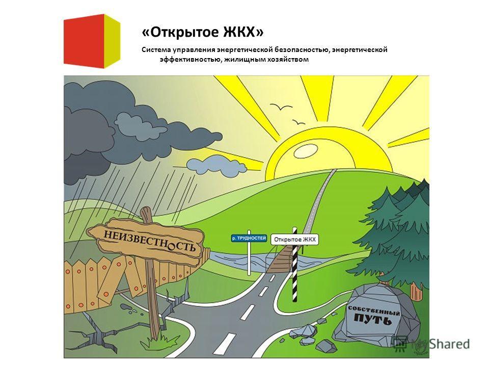 «Открытое ЖКХ» Система управления энергетической безопасностью, энергетической эффективностью, жилищным хозяйством