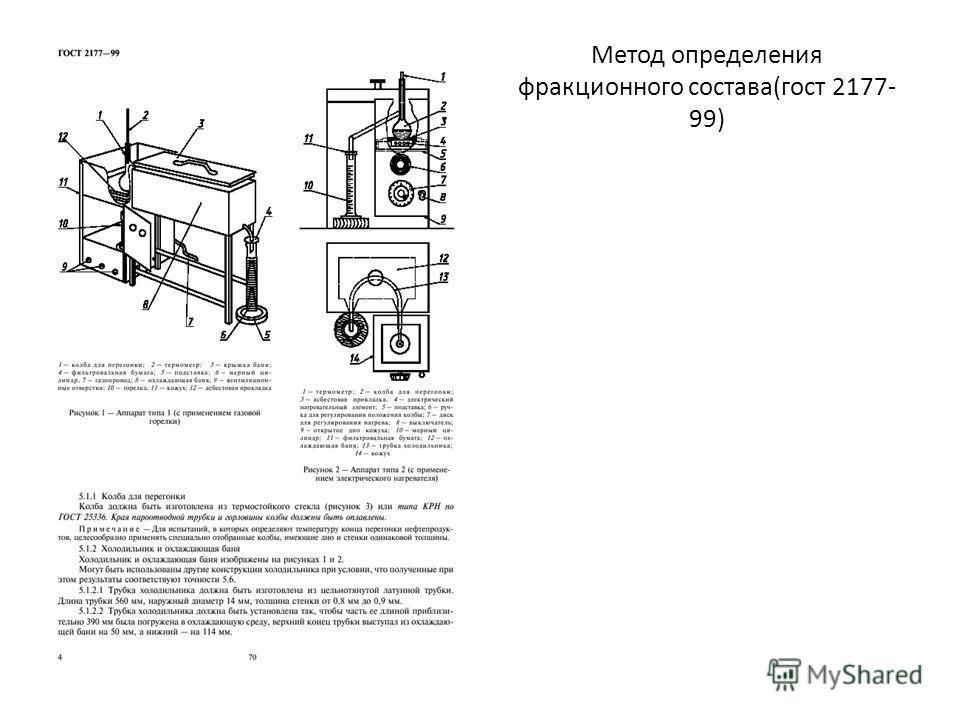 Метод определения фракционного состава(гост 2177- 99)