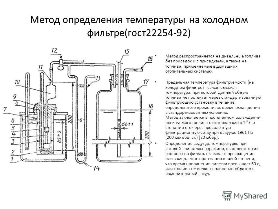 Метод определения температуры на холодном фильтре(гост22254-92) Метод распространяется на дизельные топлива без присадок и с присадками, а также на топлива, применяемые в домашних отопительных системах. Предельная температура фильтруемости (на холодн
