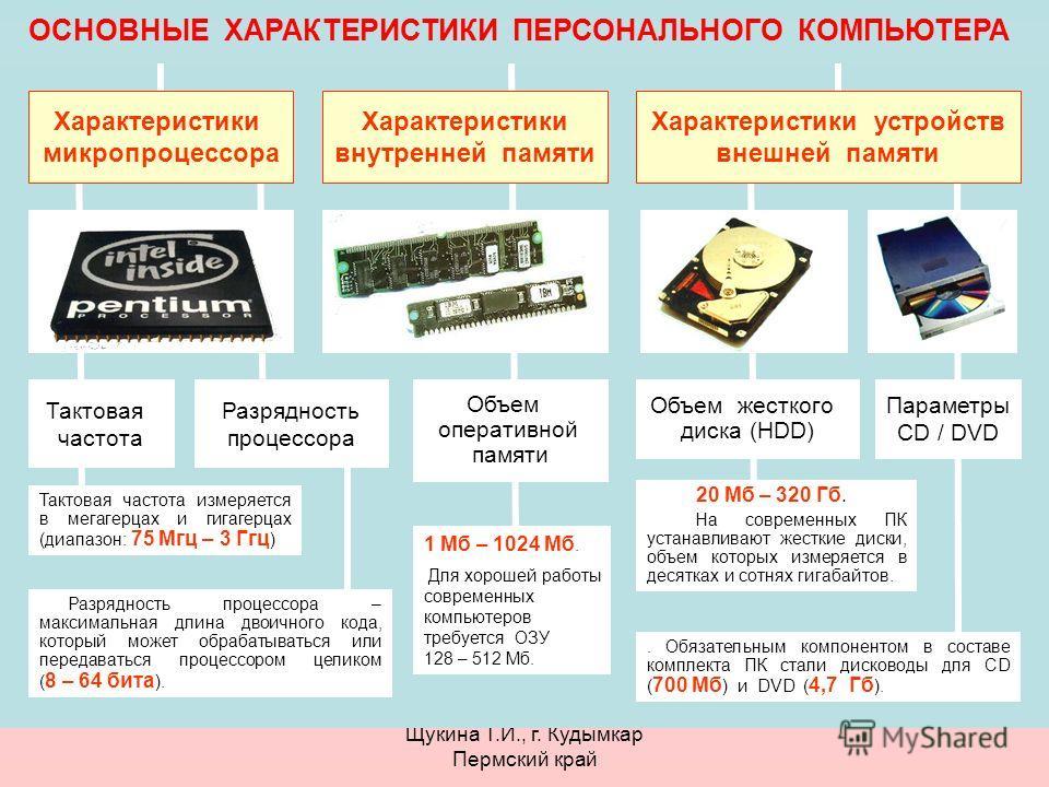 Щукина Т.И., г. Кудымкар Пермский край ОСНОВНЫЕ ХАРАКТЕРИСТИКИ ПЕРСОНАЛЬНОГО КОМПЬЮТЕРА Характеристики микропроцессора Характеристики внутренней памяти Тактовая частота Разрядность процессора Объем оперативной памяти Характеристики устройств внешней