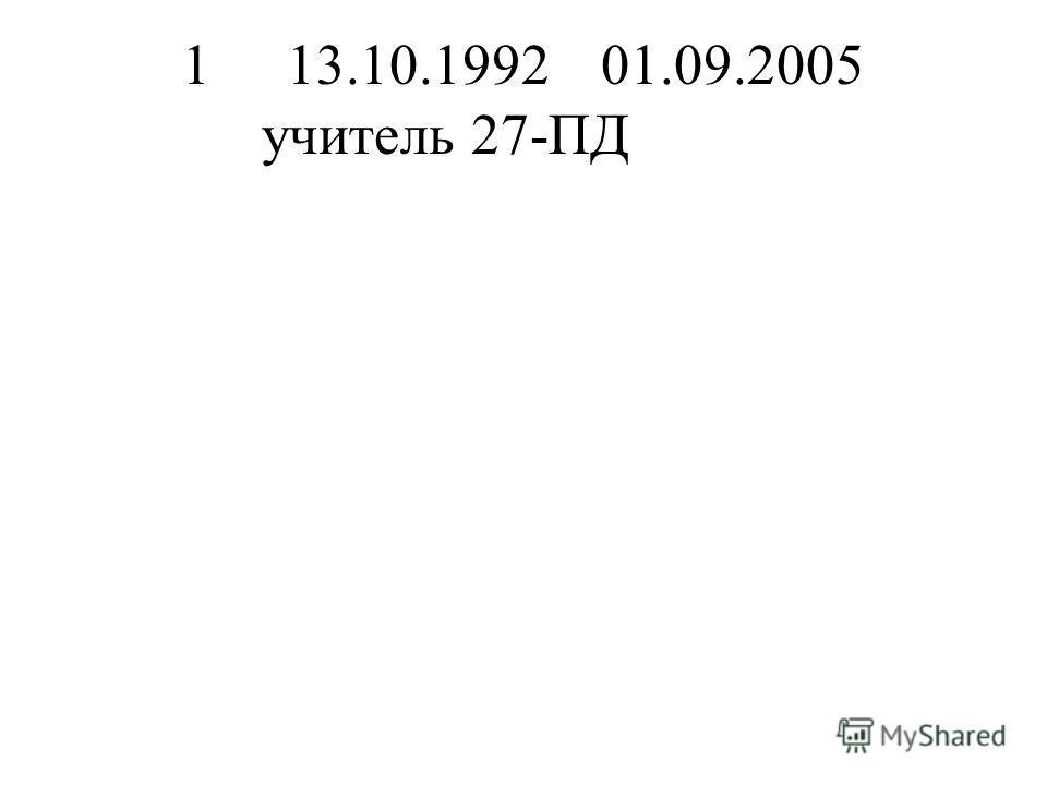 113.10.199201.09.2005 учитель27-ПД