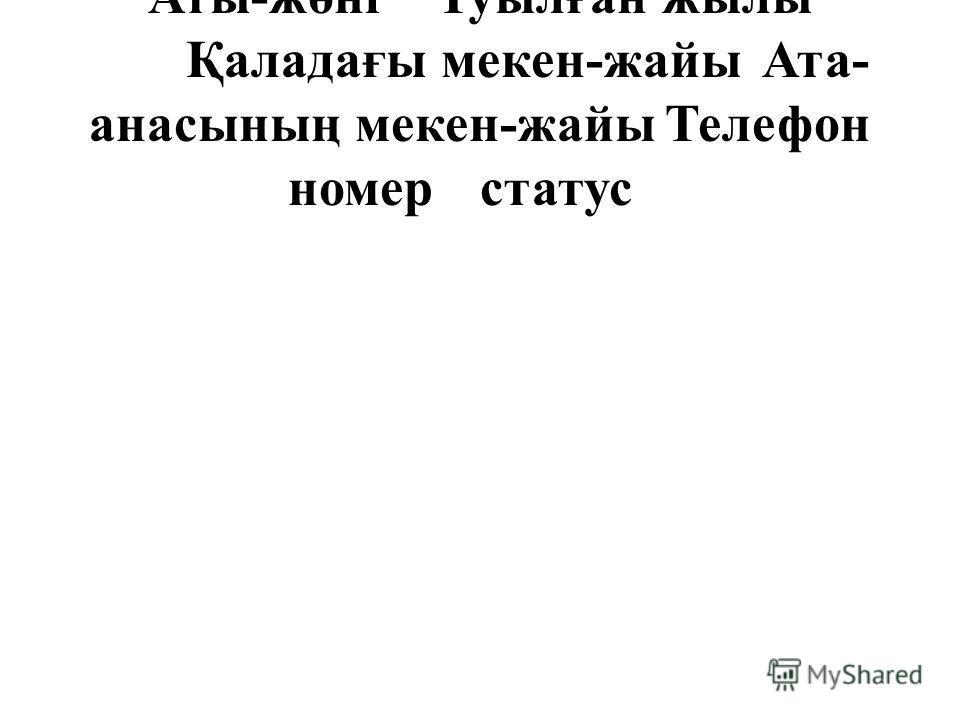 Аты-жөніТуылған жылы Қаладағы мекен-жайыАта- анасының мекен-жайыТелефон номерстатус