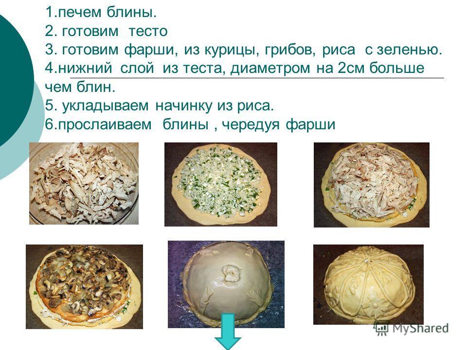 1.печем блины. 2. готовим тесто 3. готовим фарши, из курицы, грибов, риса с зеленью. 4.нижний слой из теста, диаметром на 2см больше чем блин. 5. укладываем начинку из риса. 6.прослаиваем блины, чередуя фарши