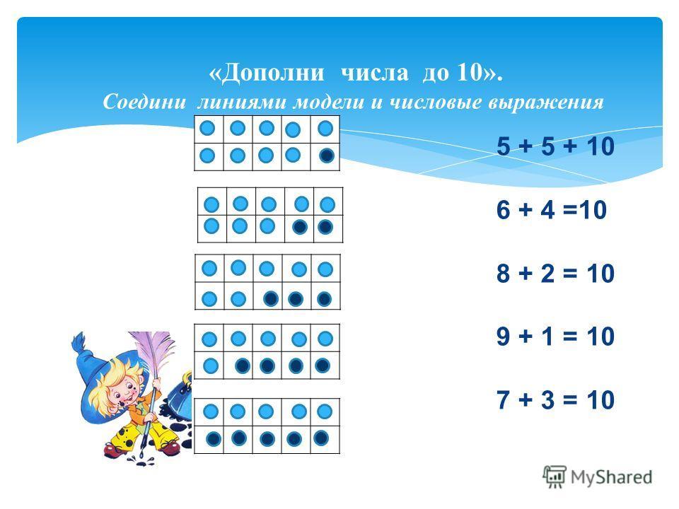 «Дополни числа до 10». Соедини линиями модели и числовые выражения «Дополни числа до 10». 5 + 5 + 10 6 + 4 =10 8 + 2 = 10 9 + 1 = 10 7 + 3 = 10