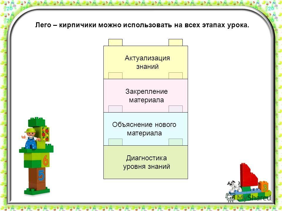 Диагностика уровня знаний Лего – кирпичики можно использовать на всех этапах урока. Объяснение нового материала Закрепление материала Актуализация знаний