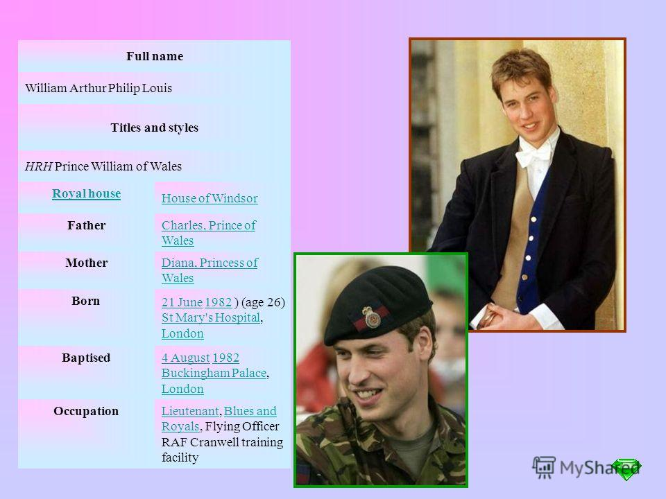 Spouse Lady Diana Spencer Lady Diana Spencer (19811996) Camilla Shand (2005) Camilla Shand Issue Prince William of Wales Prince Henry of Wales Full name Charles Philip Arthur George Titles and styles HRH The Prince of Wales HRH The Duke of Rothesay H
