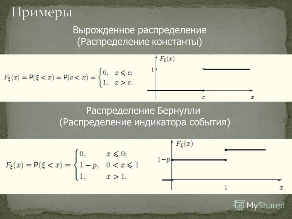 Вырожденное распределение (Распределение константы) Распределение Бернулли (Распределение индикатора события)