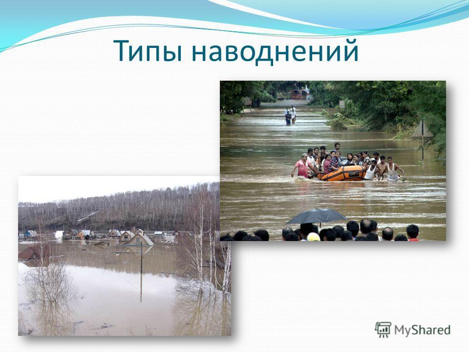 Типы наводнений