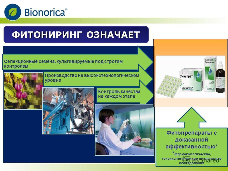 Селекционные семена, культивируемые под строгим контролем Производство на высокотехнологическом уровне Контроль качества на каждом этапе Фитопрепараты с доказанной эффективностью* * фармакологические, токсикологические и клинические исследования ФИТО