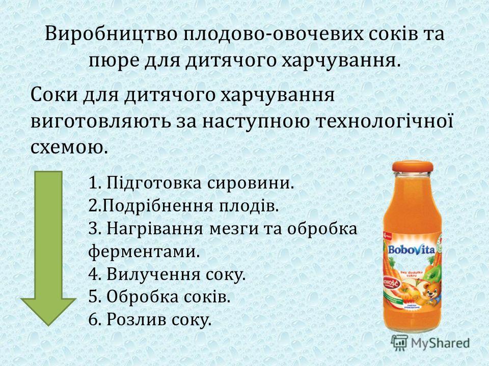 Виробництво плодово-овочевих соків та пюре для дитячого харчування. Соки для дитячого харчування виготовляють за наступною технологічної схемою. 1. Підготовка сировини. 2.Подрібнення плодів. 3. Нагрівання мезги та обробка ферментами. 4. Вилучення сок