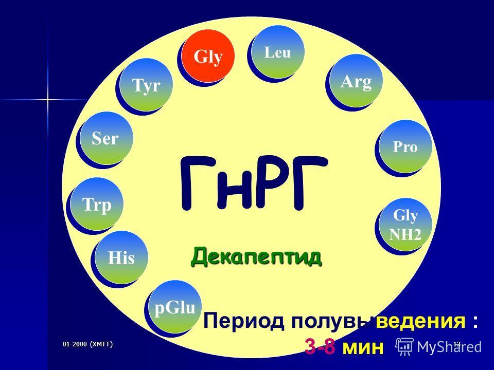 01-2000 (XMTT)Diphereline, environment and competitors13 Pro Trp His pGlu Gly NH2 Gly NH2 Arg Leu Tyr Ser ГнРГ Декапептид Период полувыведения : 3-8 мин