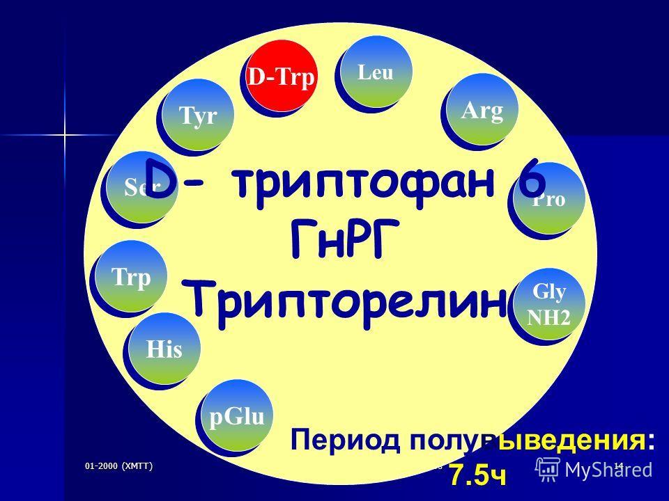 01-2000 (XMTT)Diphereline, environment and competitors14 Pro Trp His pGlu D-Trp Gly NH2 Gly NH2 Arg Leu Tyr Ser D- триптофан 6 ГнРГ Трипторелин Период полувыведения: 7.5ч