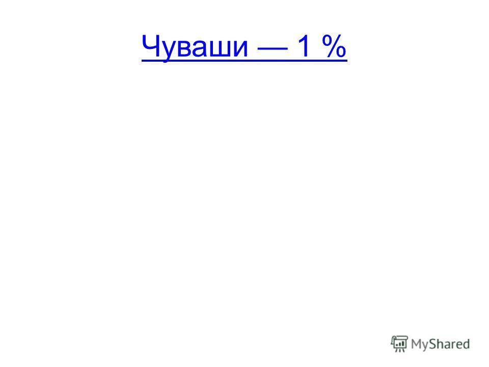 Чуваши 1 %