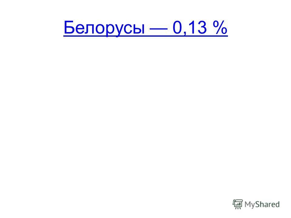 Белорусы 0,13 %