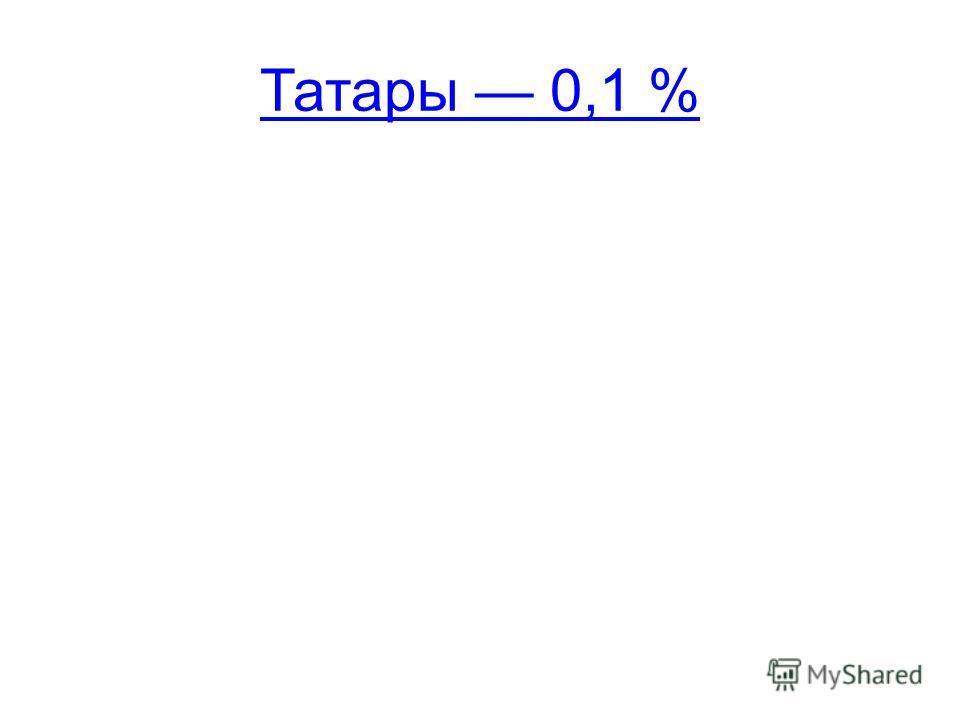 Татары 0,1 %