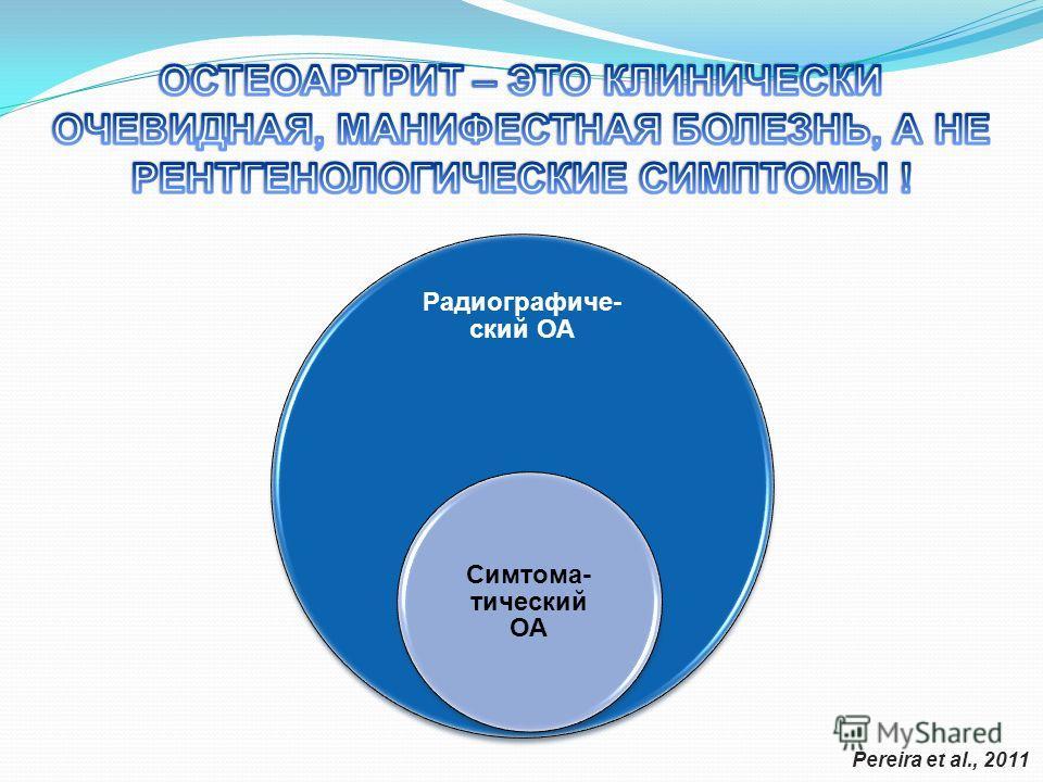 Радиографиче- ский ОА Симтома- тический ОА Pereira et al., 2011