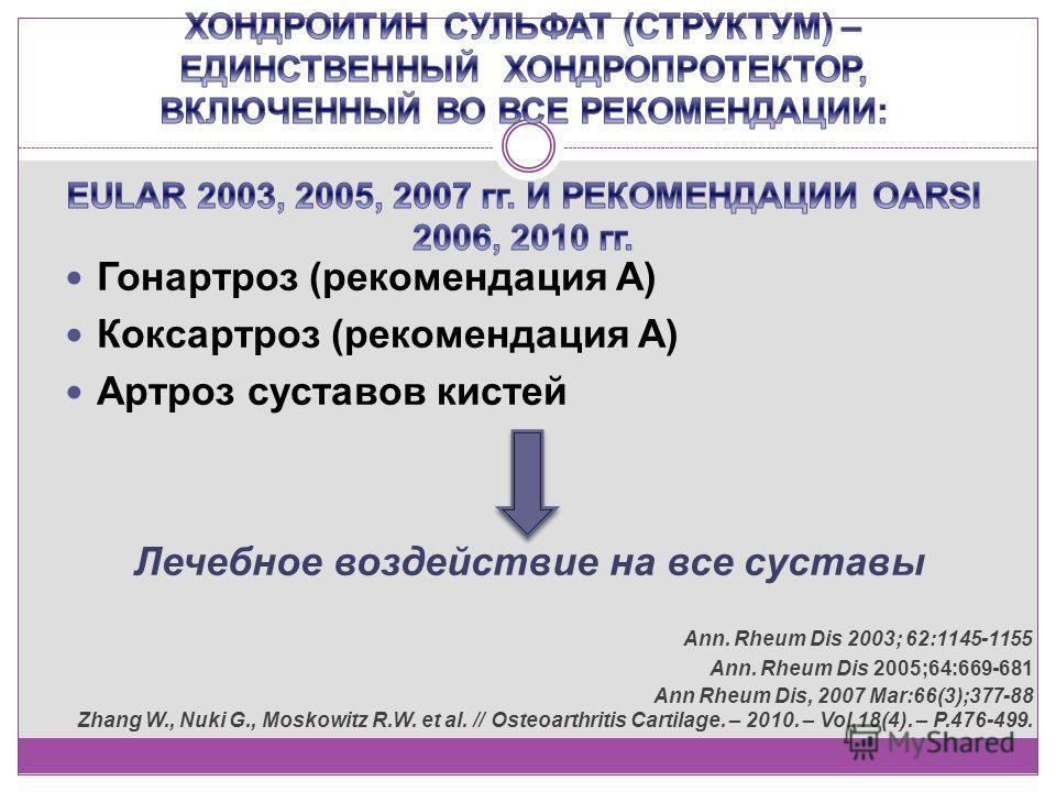 Гонартроз (рекомендация А) Коксартроз (рекомендация А) Артроз суставов кистей Лечебное воздействие на все суставы Ann. Rheum Dis 2003; 62:1145-1155 Ann. Rheum Dis 2005;64:669-681 Ann Rheum Dis, 2007 Mar:66(3);377-88 Zhang W., Nuki G., Moskowitz R.W.
