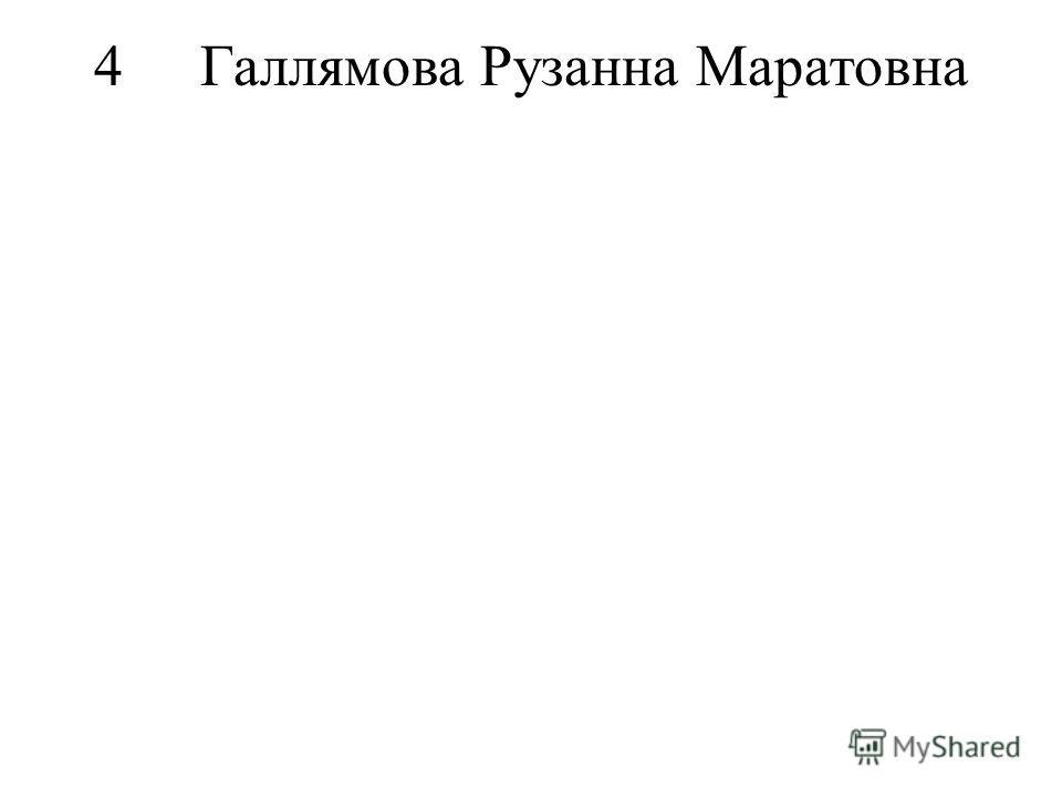 4Галлямова Рузанна Маратовна