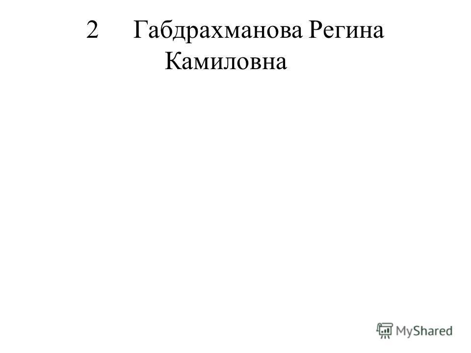 2Габдрахманова Регина Камиловна