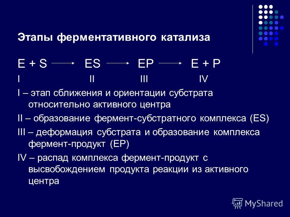 Этапы ферментативного катализа E + S ES EP E + P I II III IV I – этап сближения и ориентации субстрата относительно активного центра II – образование фермент-субстратного комплекса (ES) III – деформация субстрата и образование комплекса фермент-проду