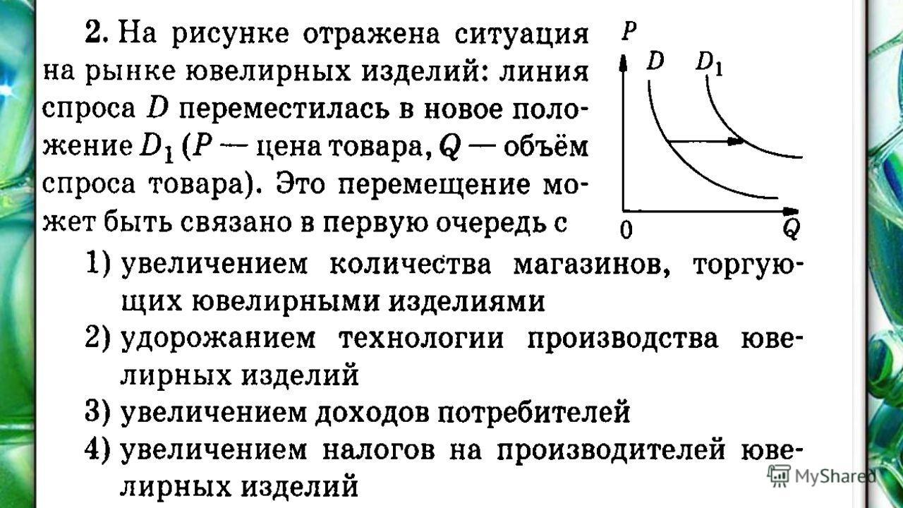 РЫНОЧНЫЕ ОТНОШЕНИЯ В ЭКОНОМИКЕ.