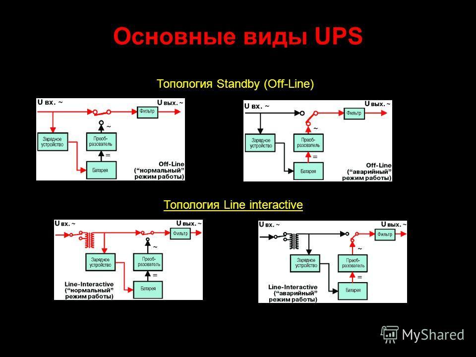 Системы постоянного тока для телекоммуникации Источники питания Выпрямители Выпрямительные шкафы
