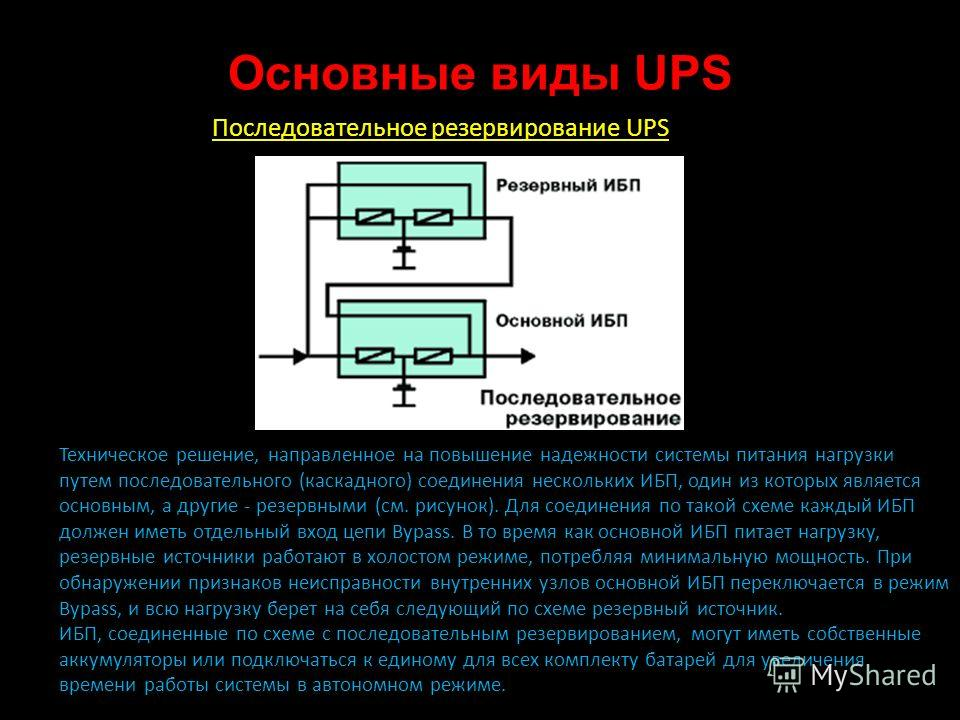 Топология On Line double conversion Основные виды UPS