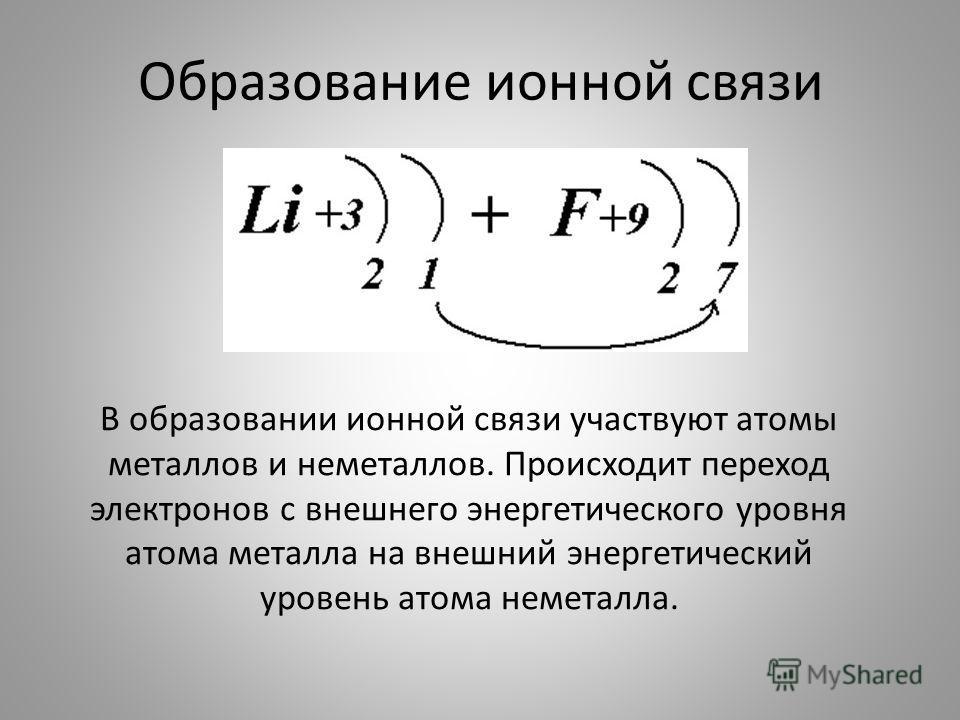 Образование ионной связи В образовании ионной связи участвуют атомы металлов и неметаллов. Происходит переход электронов с внешнего энергетического уровня атома металла на внешний энергетический уровень атома неметалла.