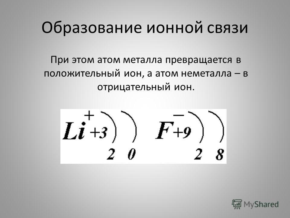 Образование ионной связи При этом атом металла превращается в положительный ион, а атом неметалла – в отрицательный ион.