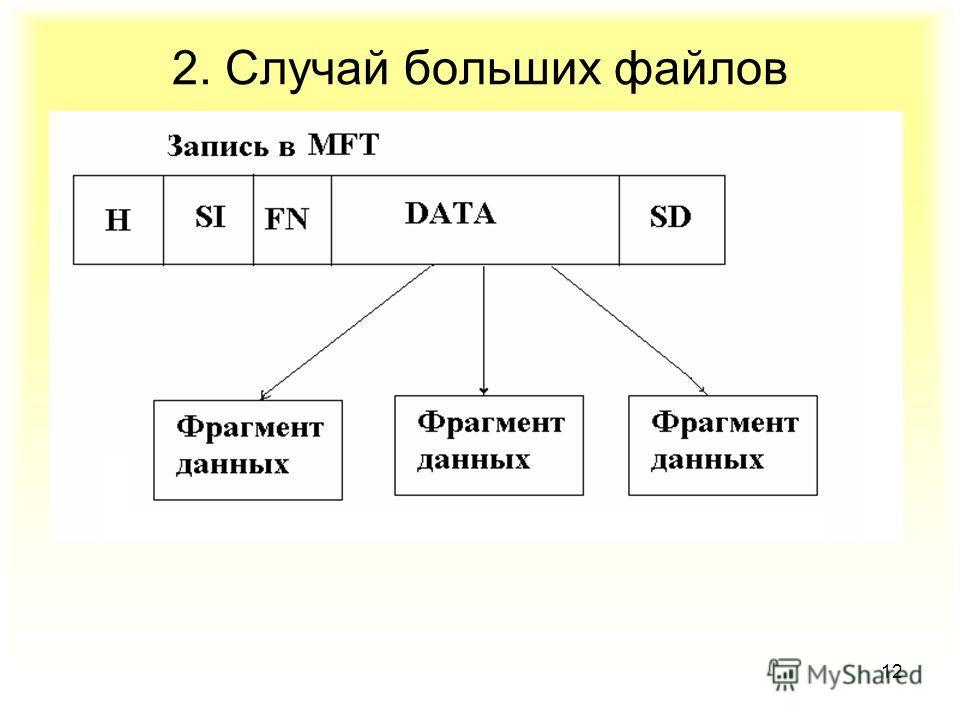12 2. Случай больших файлов