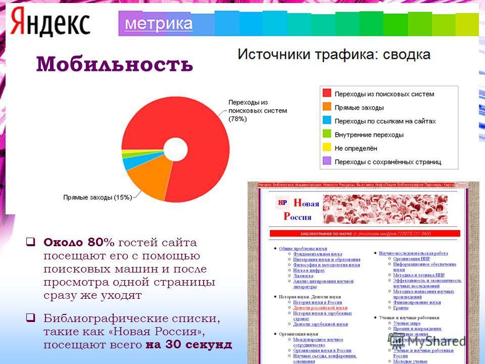 Около 80% гостей сайта посещают его с помощью поисковых машин и после просмотра одной страницы сразу же уходят Библиографические списки, такие как «Новая Россия», посещают всего на 30 секунд Мобильность