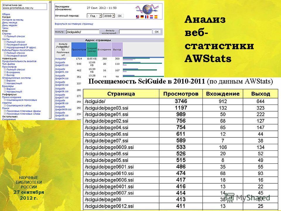 НАУЧНЫЕ БИБЛИОТЕКИ РОССИИ 27 сентября 2012 г. 6 Анализ веб- статистики AWStats