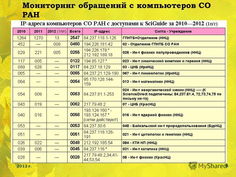 НАУЧНЫЕ БИБЛИОТЕКИ РОССИИ 27 сентября 2012 г. 8 Мониторинг обращений с компьютеров СО РАН