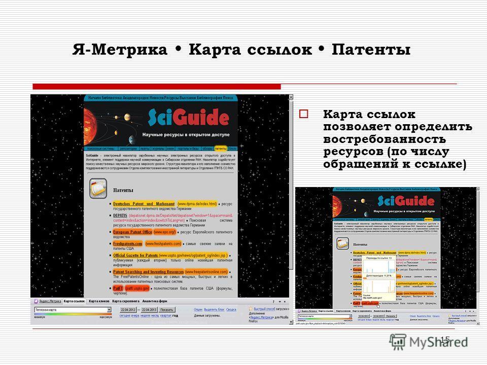 15 Я-Метрика Карта ссылок Патенты Карта ссылок позволяет определить востребованность ресурсов (по числу обращений к ссылке)