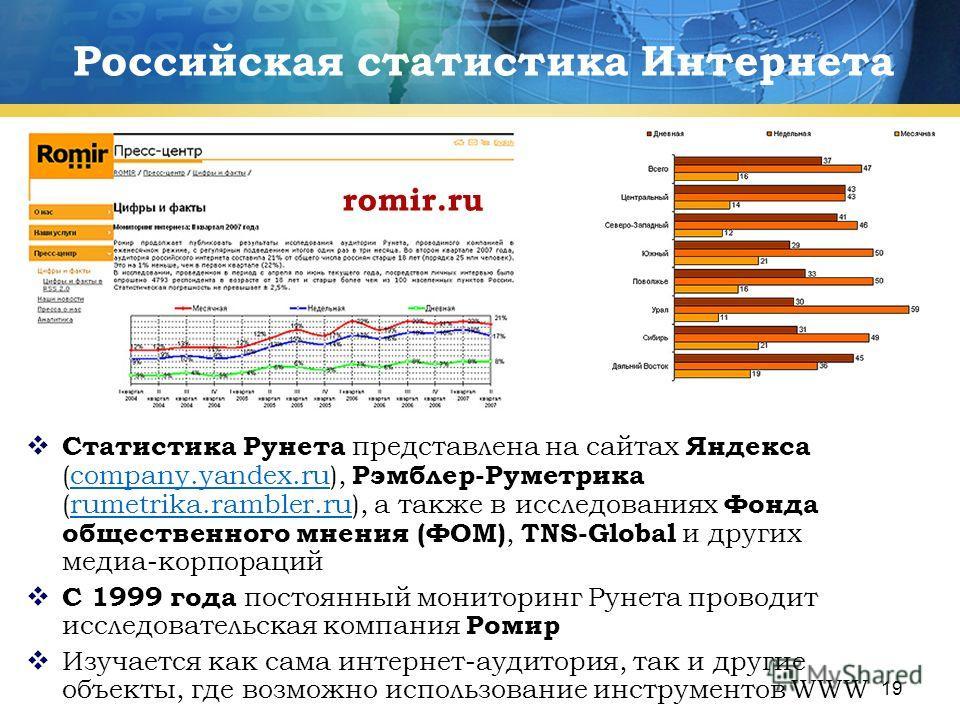 19 Российская статистика Интернета Статистика Рунета представлена на сайтах Яндекса (company.yandex.ru), Рэмблер-Руметрика (rumetrika.rambler.ru), а также в исследованиях Фонда общественного мнения (ФОМ), TNS-Global и других медиа-корпораций С 1999 г