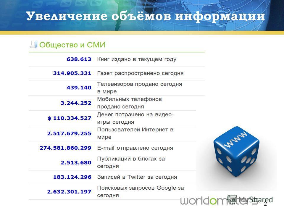 2 Увеличение объёмов информации