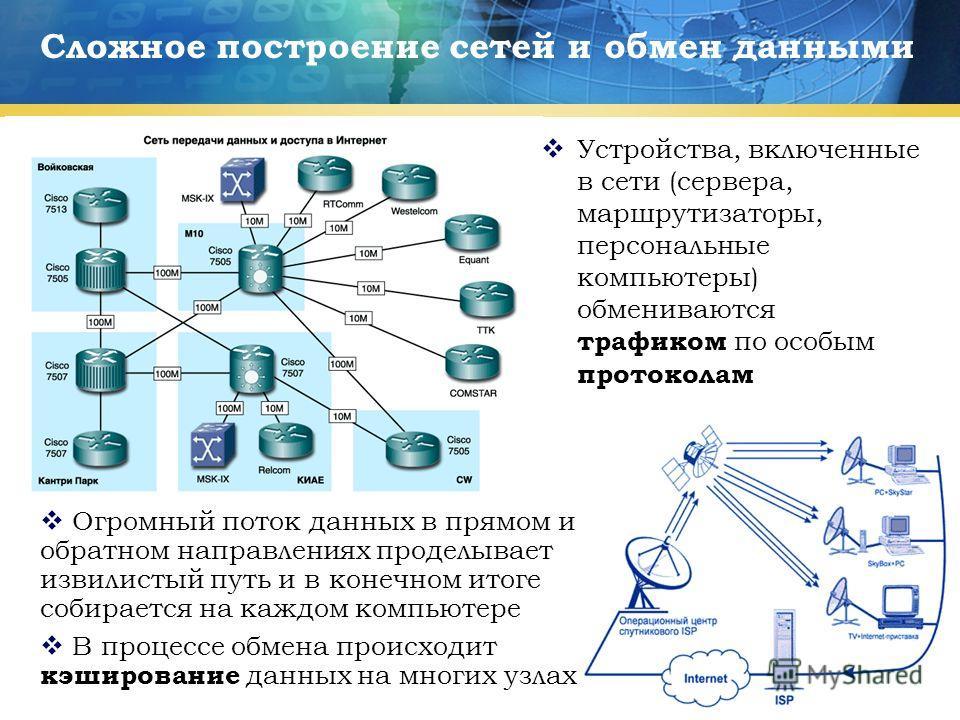 7 Сложное построение сетей и обмен данными Устройства, включенные в сети (сервера, маршрутизаторы, персональные компьютеры) обмениваются трафиком по особым протоколам Огромный поток данных в прямом и обратном направлениях проделывает извилистый путь