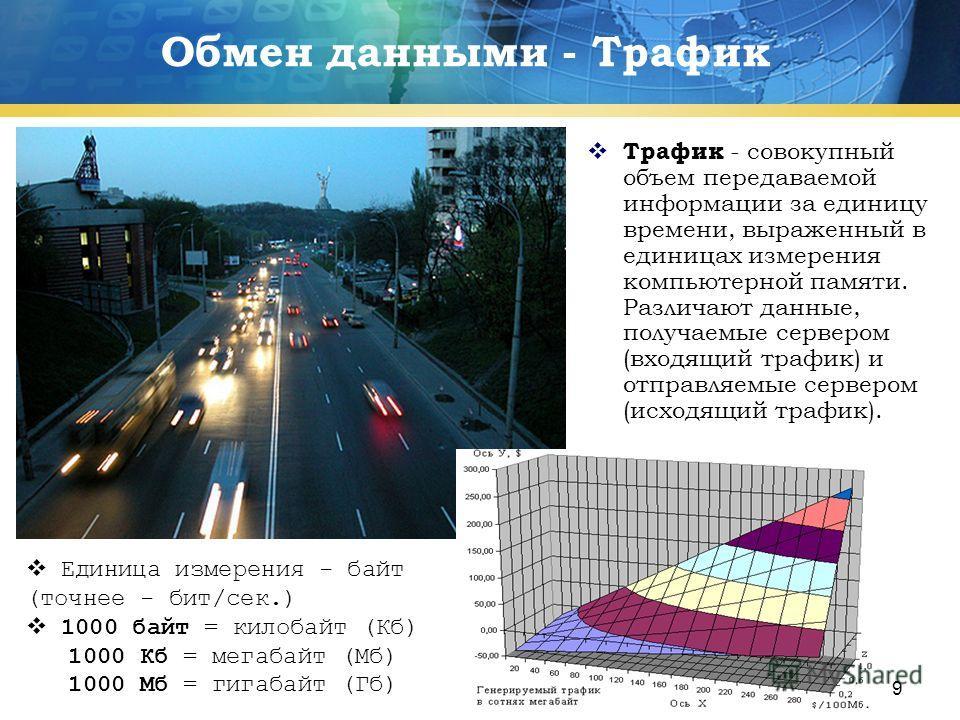9 Обмен данными - Трафик Трафик - совокупный объем передаваемой информации за единицу времени, выраженный в единицах измерения компьютерной памяти. Различают данные, получаемые сервером (входящий трафик) и отправляемые сервером (исходящий трафик). Ед