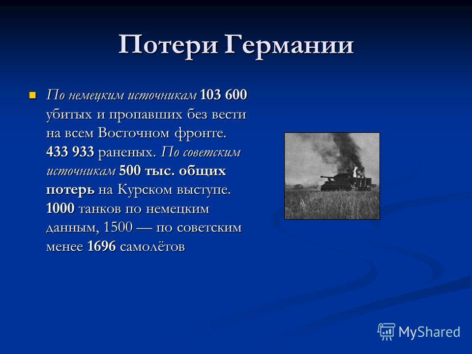 Потери Германии По немецким источникам 103 600 убитых и пропавших без вести на всем Восточном фронте. 433 933 раненых. По советским источникам 500 тыс. общих потерь на Курском выступе. 1000 танков по немецким данным, 1500 по советским менее 1696 само
