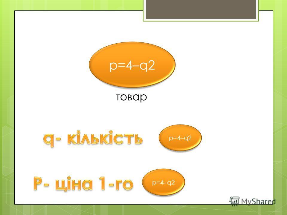 p=4–q2 товар