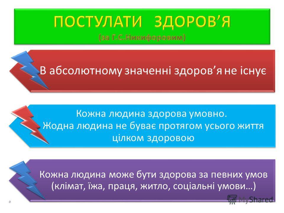 o В.А.Ананьєв (1998) – як наука про психологічні причини здоровя, методи і засоби його збереження, зміцнення і розвитку. o І.М.Гурвіч – як наукова і клінічна спеціальність усередині сучасної психології; - розглядає здоровя із системних позицій, де со