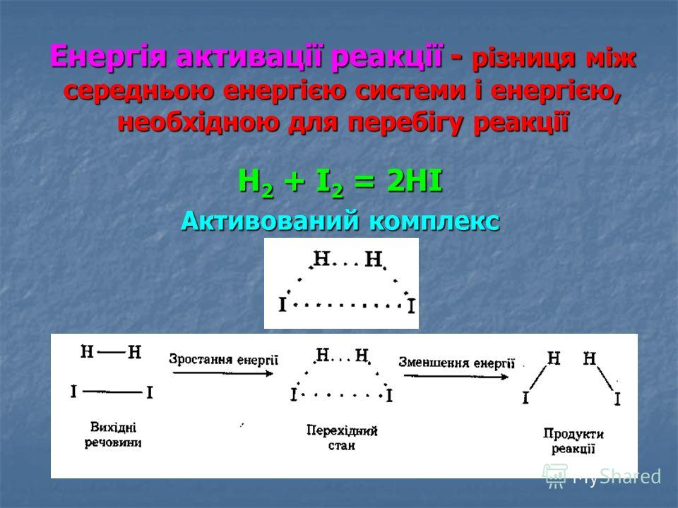Енергія активації реакції - різниця між середньою енергією системи і енергією, необхідною для перебігу реакції Н 2 + І 2 = 2НІ Активований комплекс