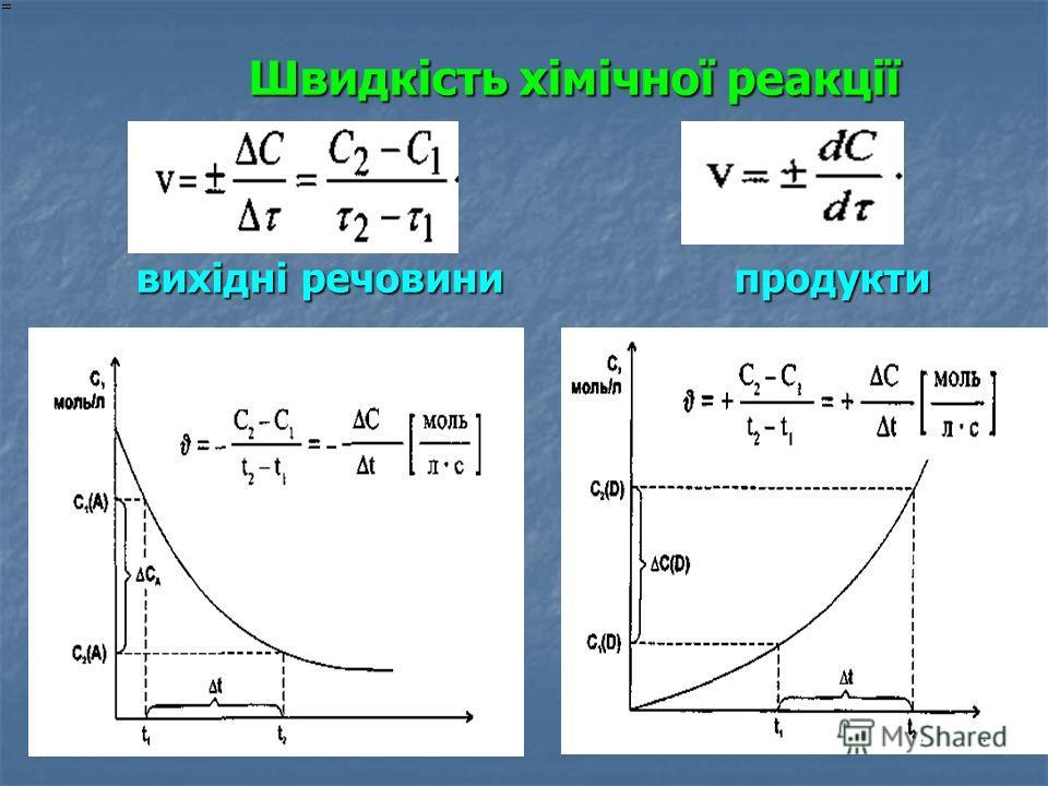 Швидкість хімічної реакції вихідні речовини продукти Швидкість хімічної реакції вихідні речовини продукти